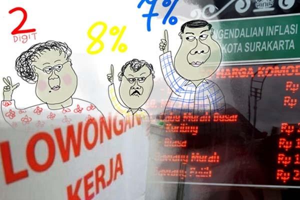 4 Tujuan Kebijakan Moneter Bank Sentral Indonesia