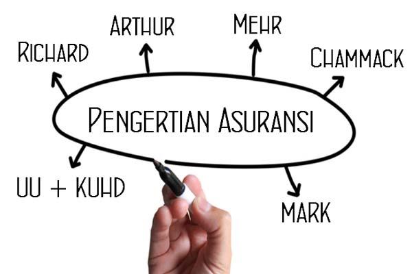 2 Kesimpulan Pengertian Asuransi dari Sudut Pandang Para Ahli dan Undang-undang Indonesia